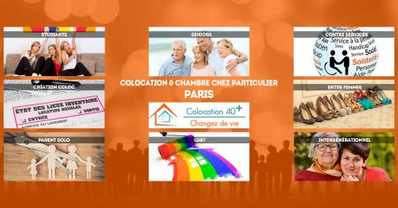 colocation paris